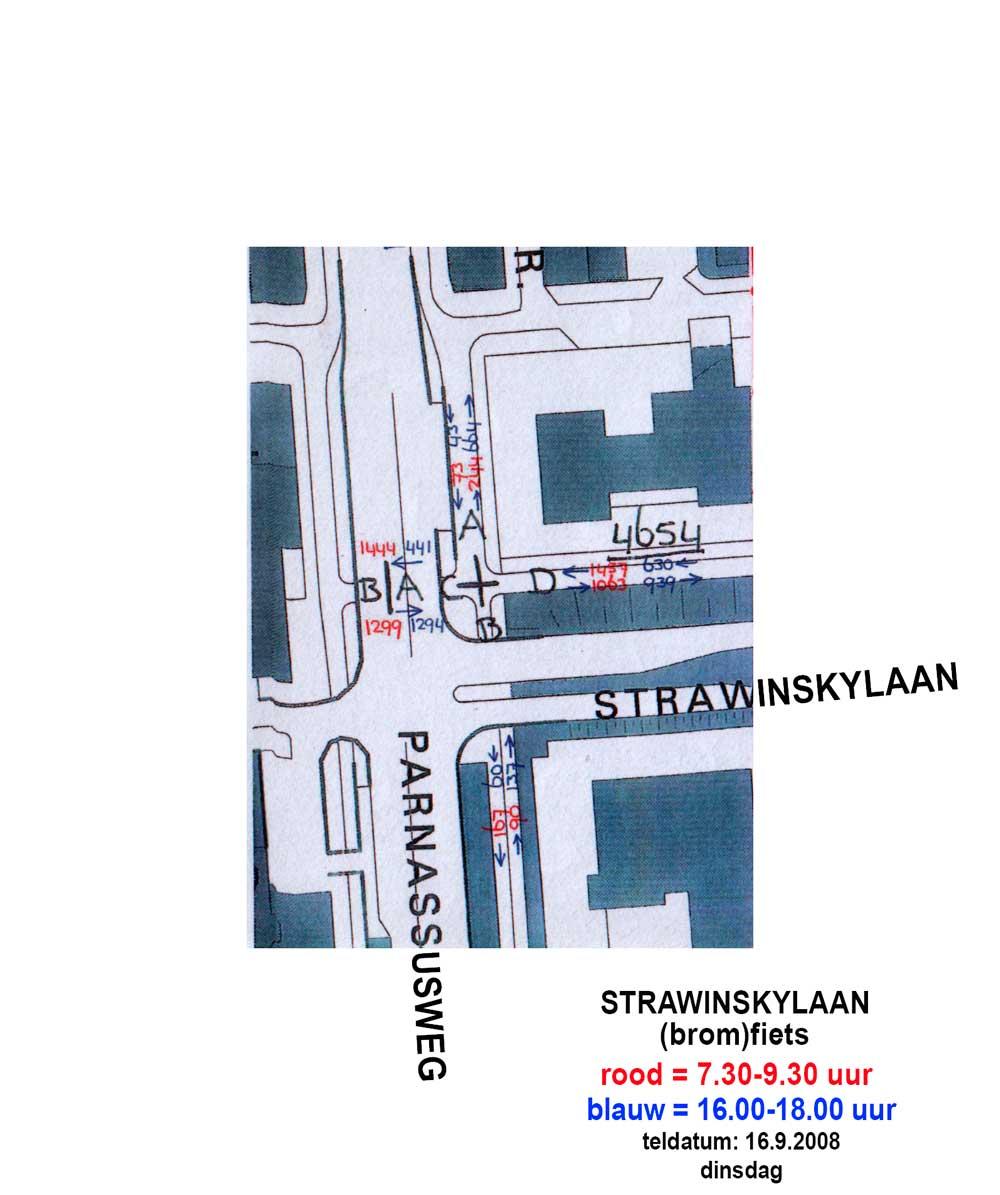 kruising Strawinskylaan-Parnassusweg